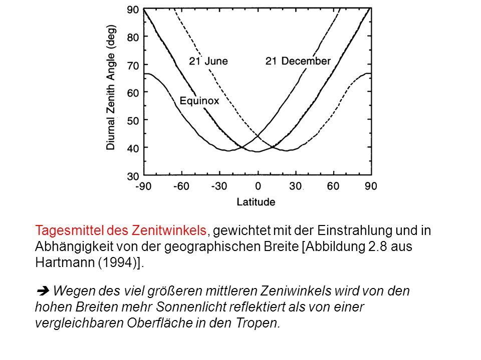 Tagesmittel des Zenitwinkels, gewichtet mit der Einstrahlung und in Abhängigkeit von der geographischen Breite [Abbildung 2.8 aus Hartmann (1994)].